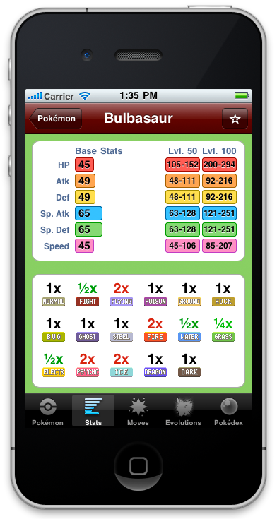 The stats window for a Pokémon in iPokédex